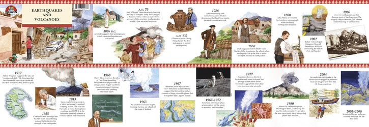Earthquakes and Volcanoes Timeline Poster : Teachers Bazaar