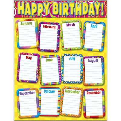 birthday chart template for classroom - razzle dazzle birthday chart teachers bazaar